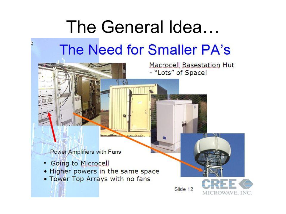 The General Idea…