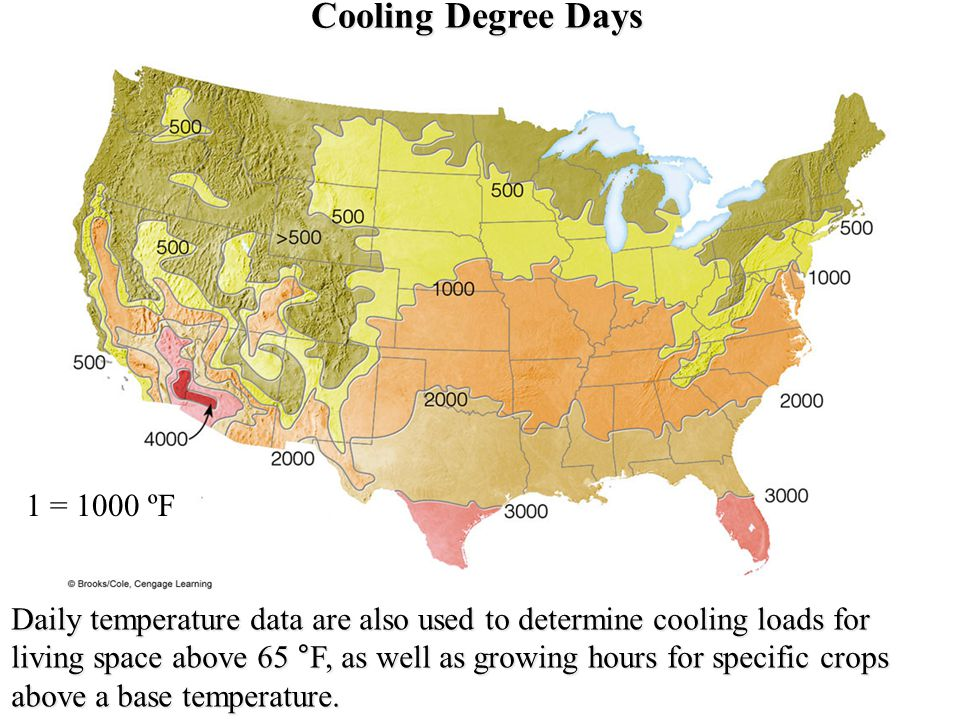 1 = 1000 ºF Cooling Degree Days Daily temperature data are also used to determine cooling loads for living space above 65 °F, as well as growing hours