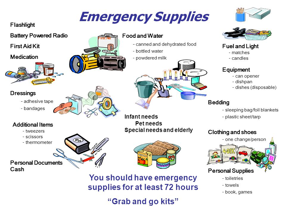 Emergency Supplies Flashlight Battery Powered Radio First Aid Kit Medication First Aid Dressings - adhesive tape - bandages Additional Items - tweezer