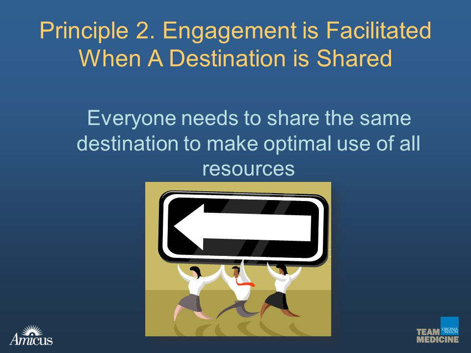 Principle 2. Engagement is Facilitated When A Destination is Shared Everyone needs to share the same destination to make optimal use of all resources