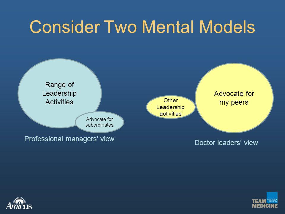 Consider Two Mental Models Range of Leadership Activities Advocate for subordinates Advocate for my peers Other Leadership activities Doctor leaders v