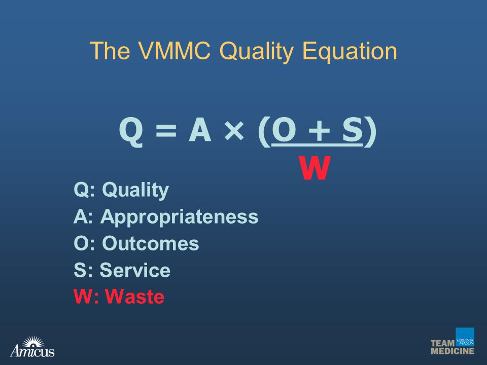 The VMMC Quality Equation Q: Quality A: Appropriateness O: Outcomes S: Service W: Waste Q = A × (O + S) W