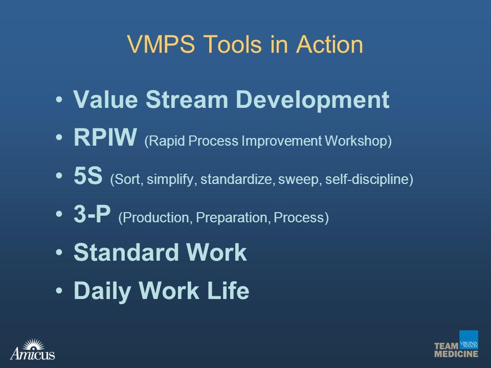 VMPS Tools in Action Value Stream Development RPIW (Rapid Process Improvement Workshop) 5S (Sort, simplify, standardize, sweep, self-discipline) 3-P (