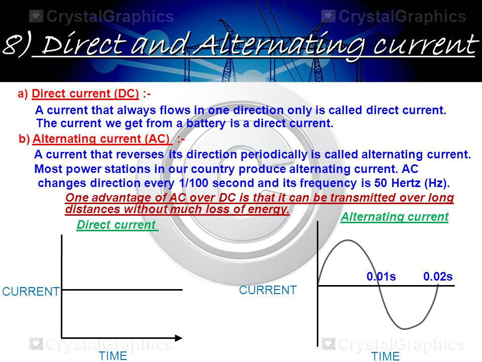 8) Direct and Alternating current a) Direct current (DC) :- A current that always flows in one direction only is called direct current. The current we