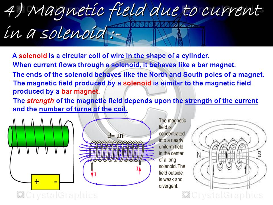 4) Magnetic field due to current in a solenoid :- A solenoid is a circular coil of wire in the shape of a cylinder.