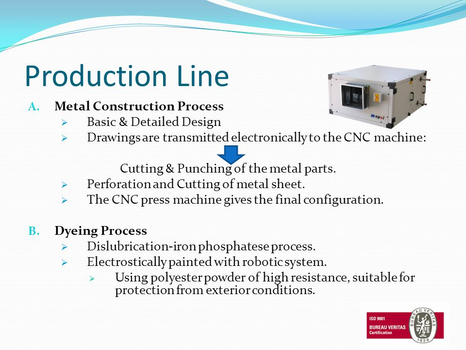 Production Line A. Metal Construction Process Basic & Detailed Design Drawings are transmitted electronically to the CNC machine: Cutting & Punching o