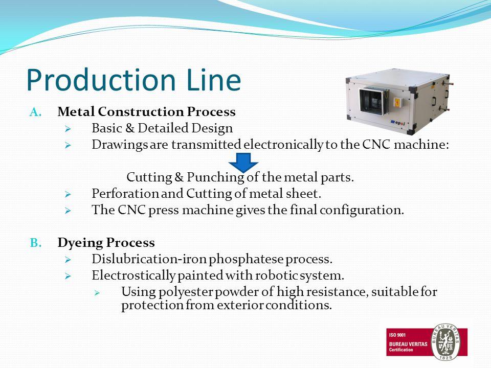 Production Line A.