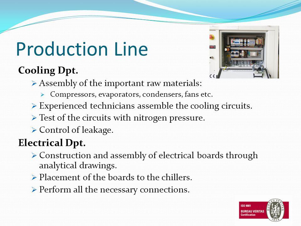 Production Line Cooling Dpt.