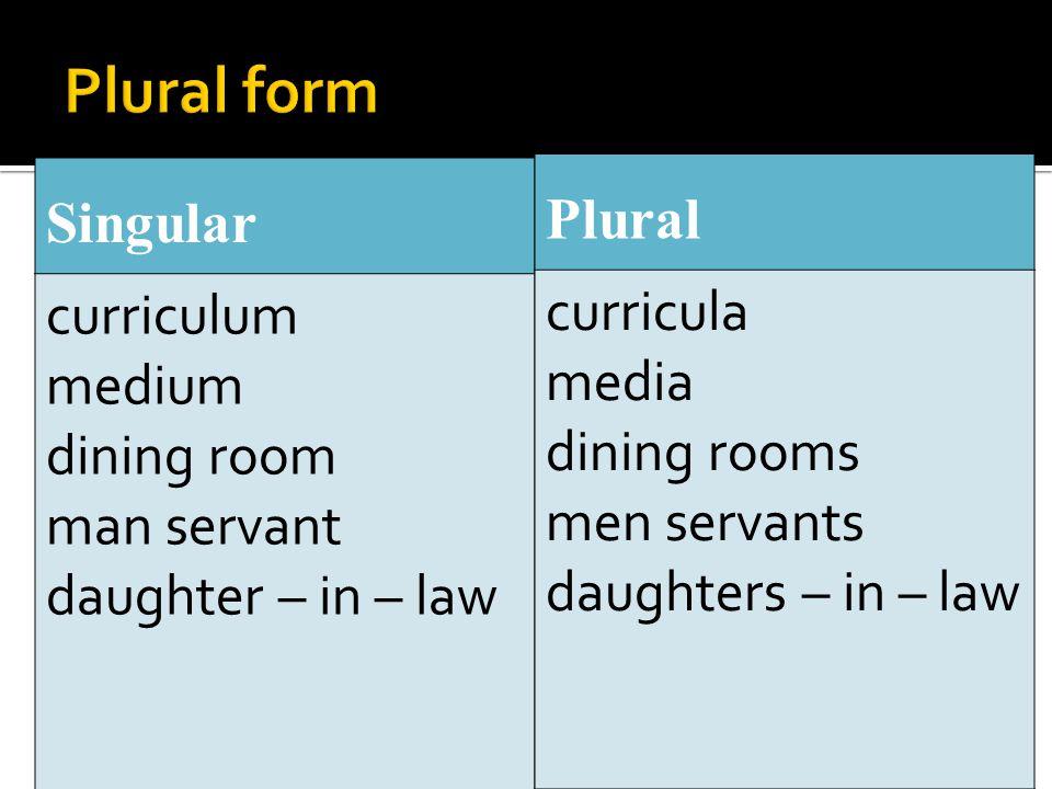 Singular curriculum medium dining room man servant daughter – in – law Plural curricula media dining rooms men servants daughters – in – law