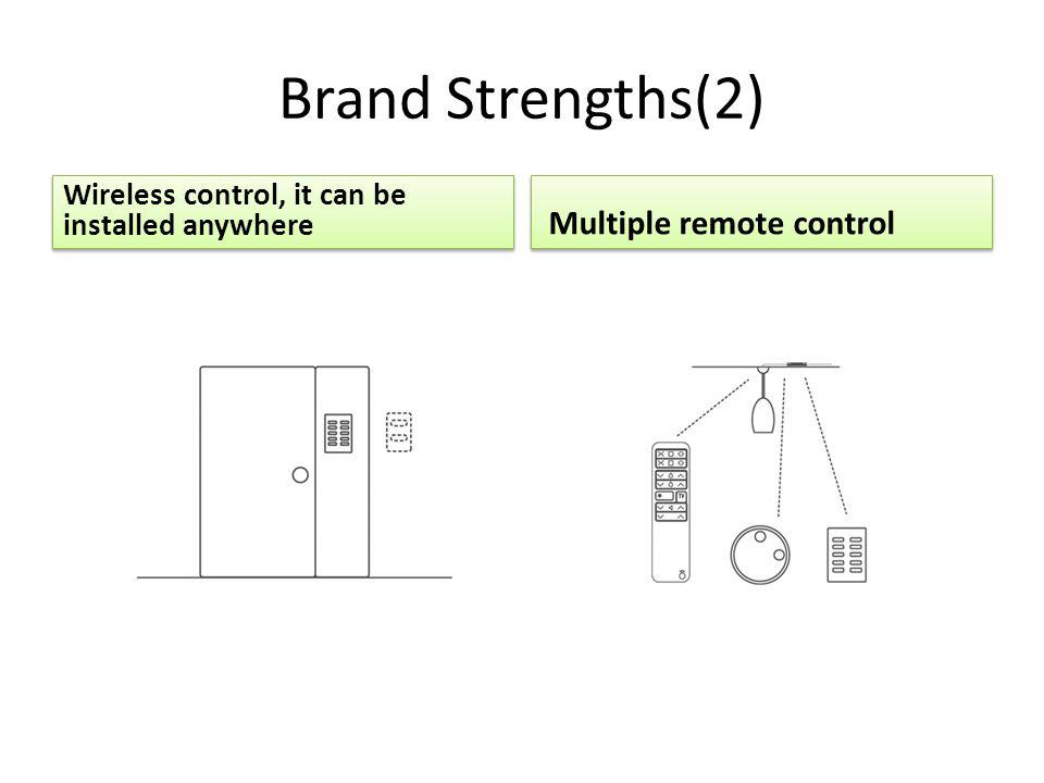 Brand Strengths(2) Wireless control, it can be installed anywhere Multiple remote control