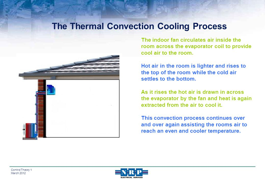 12 Control Theory 1 March 2012 The indoor fan circulates air inside the room across the evaporator coil to provide cool air to the room. Hot air in th