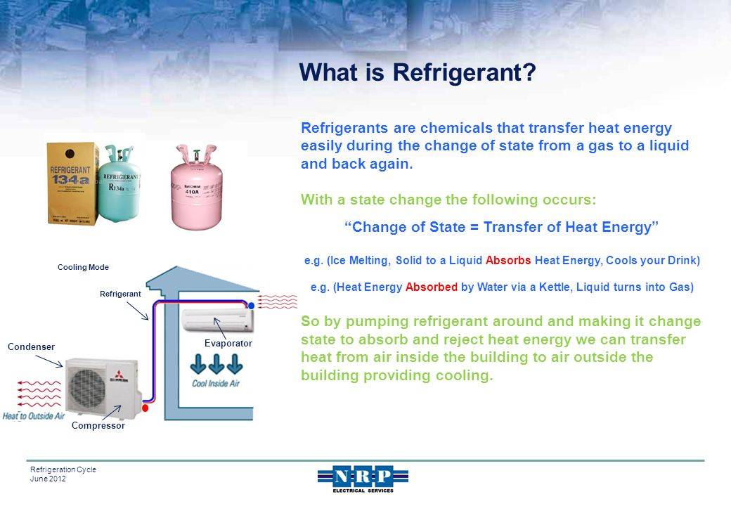 5 Refrigeration Cycle June 2012 Refrigerants are chemicals that transfer heat energy easily during the change of state from a gas to a liquid and back