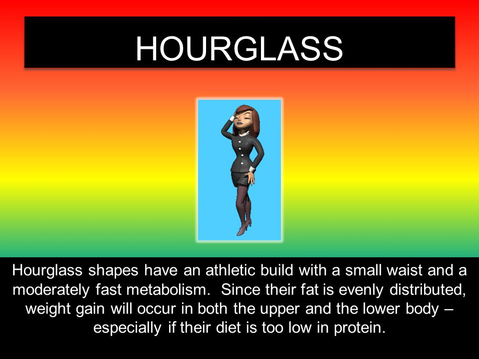 HOURGLASS Hourglass shapes have an athletic build with a small waist and a moderately fast metabolism.