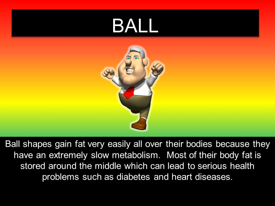 BALL Ball shapes gain fat very easily all over their bodies because they have an extremely slow metabolism.