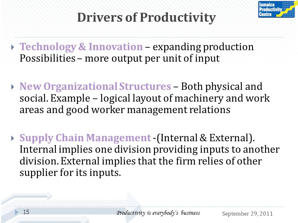 Technology & Innovation – expanding production Possibilities – more output per unit of input New Organizational Structures – Both physical and social.
