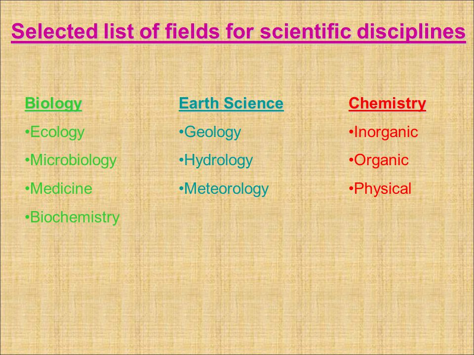Biology Ecology Microbiology Medicine Biochemistry Earth Science Geology Hydrology MeteorologyChemistry Inorganic Organic Physical Selected list of fi