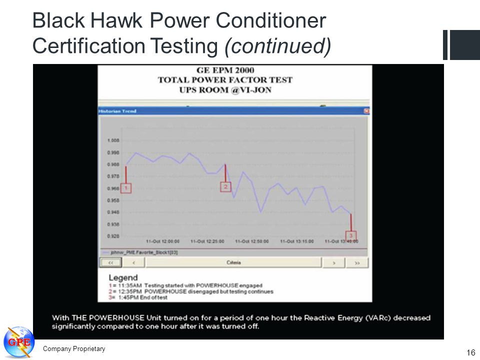 Company Proprietary 16 Black Hawk Power Conditioner Certification Testing (continued)