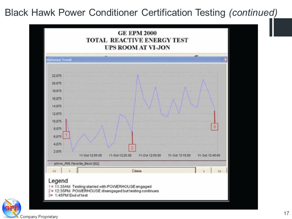 Company Proprietary 17 Black Hawk Power Conditioner Certification Testing (continued)