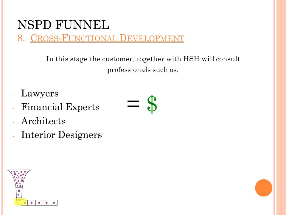 NSPD FUNNEL 8. C ROSS -F UNCTIONAL D EVELOPMENT In this stage the customer, together with HSH will consult professionals such as: - Lawyers - Financia