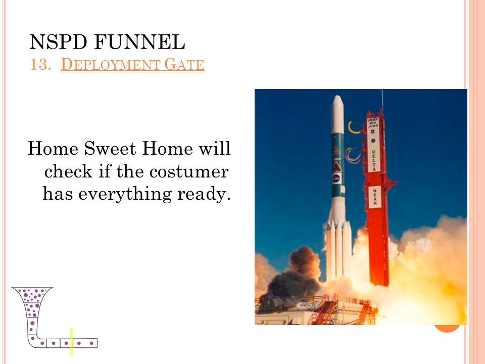 NSPD FUNNEL 14. L AUNCH Close the deal!!!
