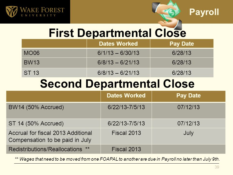 Payroll First Departmental Close Dates WorkedPay Date MO066/1/13 – 6/30/136/28/13 BW136/8/13 – 6/21/136/28/13 ST 136/8/13 – 6/21/136/28/13 Dates WorkedPay Date BW14 (50% Accrued)6/22/13-7/5/1307/12/13 ST 14 (50% Accrued)6/22/13-7/5/1307/12/13 Accrual for fiscal 2013 Additional Compensation to be paid in July Fiscal 2013July Redistributions/Reallocations **Fiscal 2013 ** Wages that need to be moved from one FOAPAL to another are due in Payroll no later than July 9th.