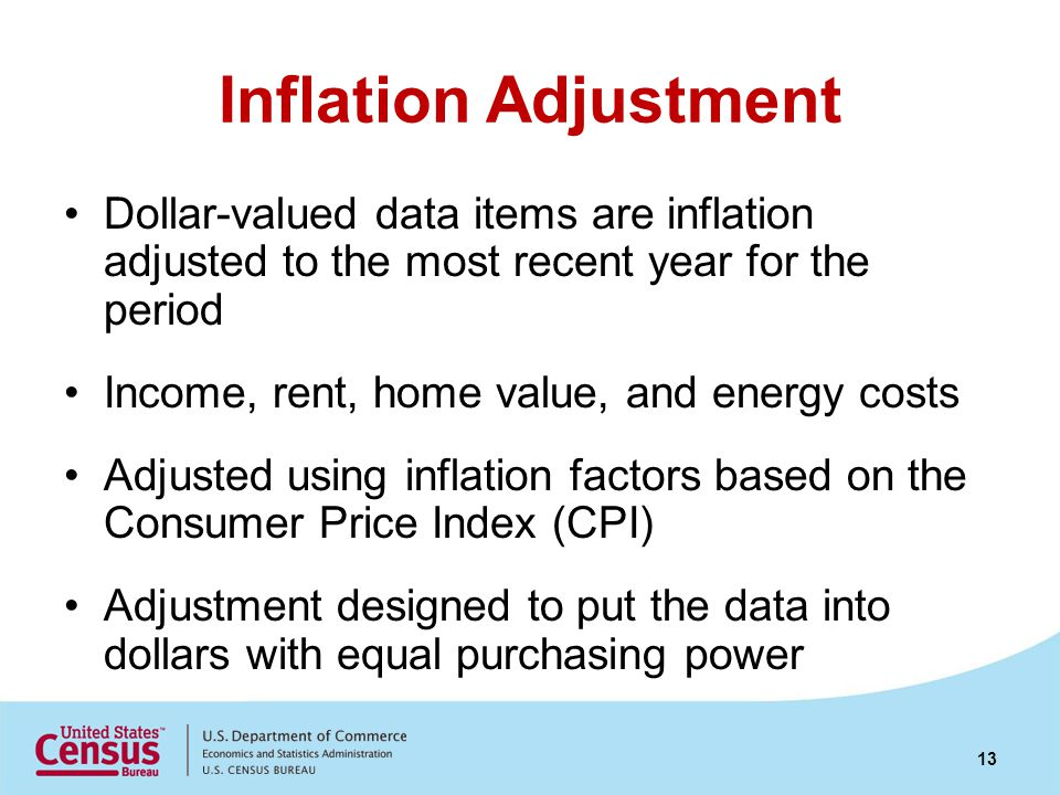 Inflation Adjustment Dollar-valued data items are inflation adjusted to the most recent year for the period Income, rent, home value, and energy costs