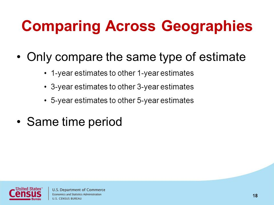 Comparing Across Geographies Only compare the same type of estimate 1-year estimates to other 1-year estimates 3-year estimates to other 3-year estima