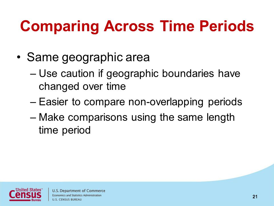 Comparing Across Time Periods Same geographic area –Use caution if geographic boundaries have changed over time –Easier to compare non-overlapping per