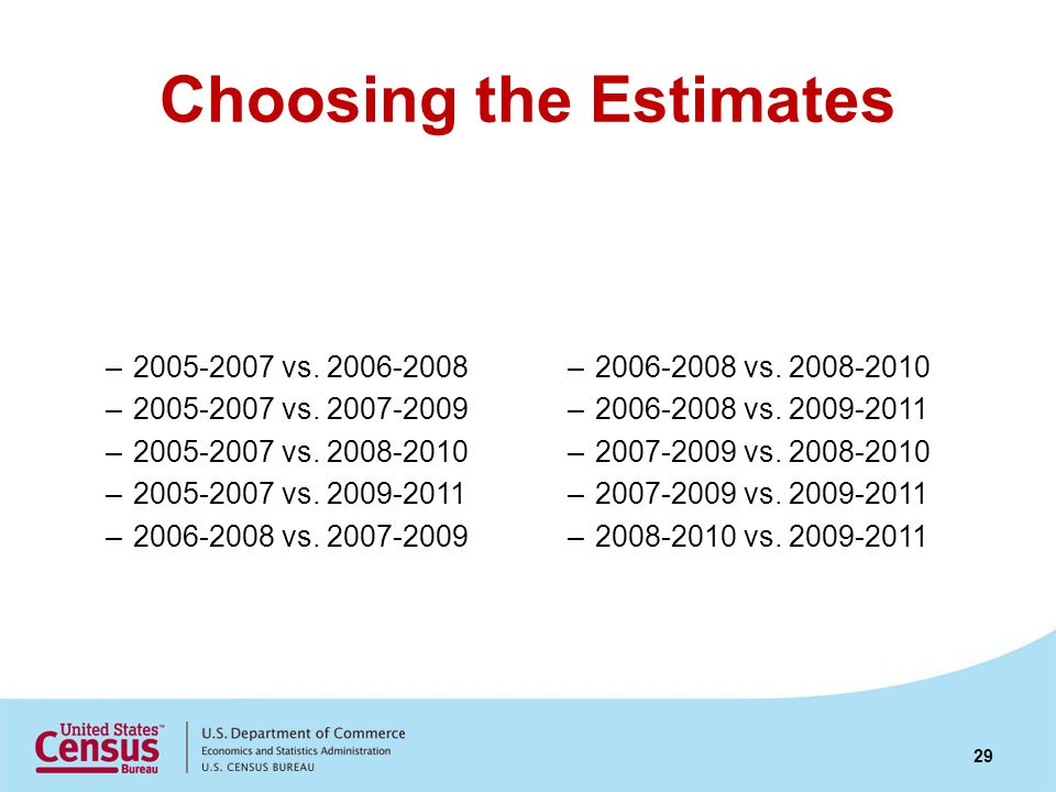 Choosing the Estimates –2005-2007 vs. 2006-2008 –2005-2007 vs. 2007-2009 –2005-2007 vs. 2008-2010 –2005-2007 vs. 2009-2011 –2006-2008 vs. 2007-2009 –2
