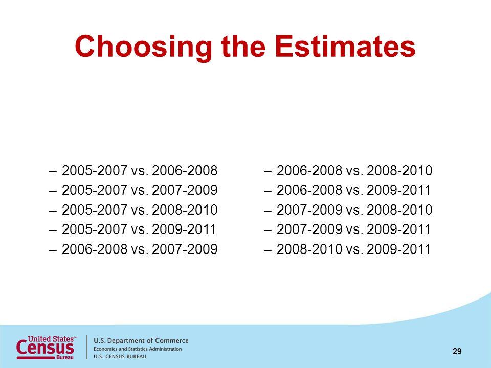 Choosing the Estimates –2005-2007 vs. 2006-2008 –2005-2007 vs.