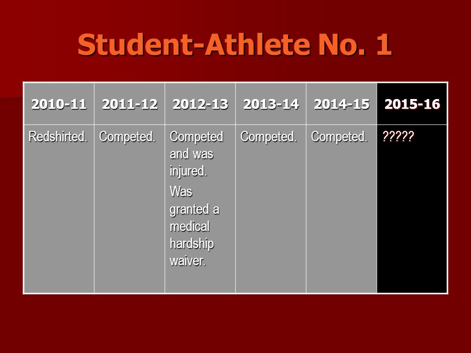 Student-Athlete No. 1 2010-112011-122012-132013-142014-152015-16 Redshirted.Competed.