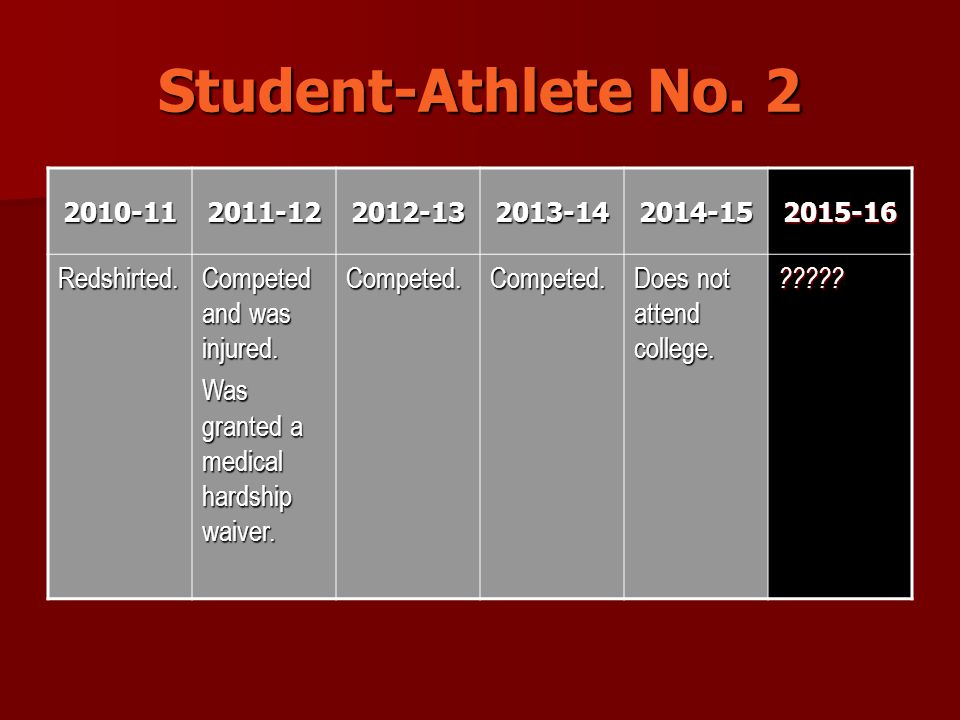 Student-Athlete No. 2 2010-112011-122012-132013-142014-152015-16 Redshirted.