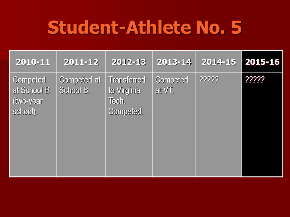 Student-Athlete No.