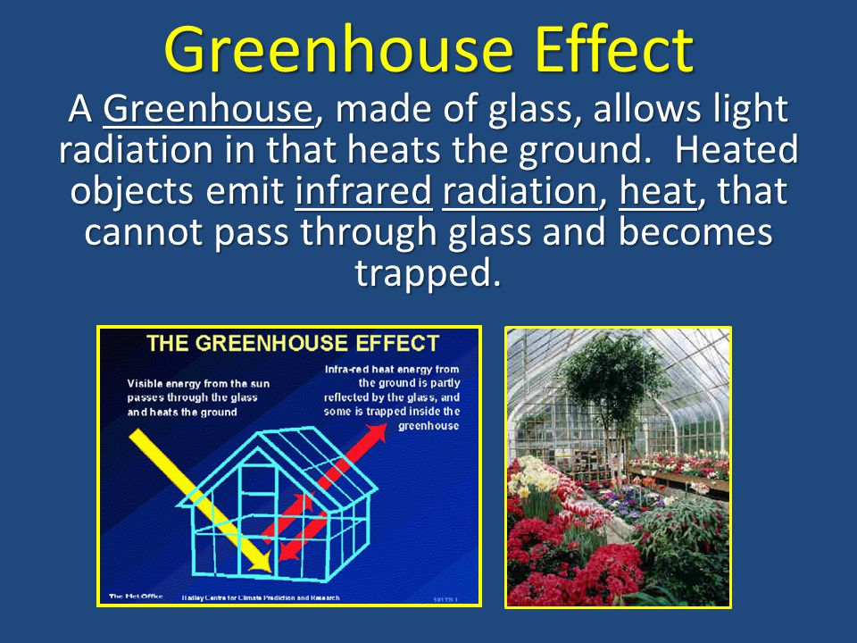 A Greenhouse, made of glass, allows light radiation in that heats the ground. Heated objects emit infrared radiation, heat, that cannot pass through g