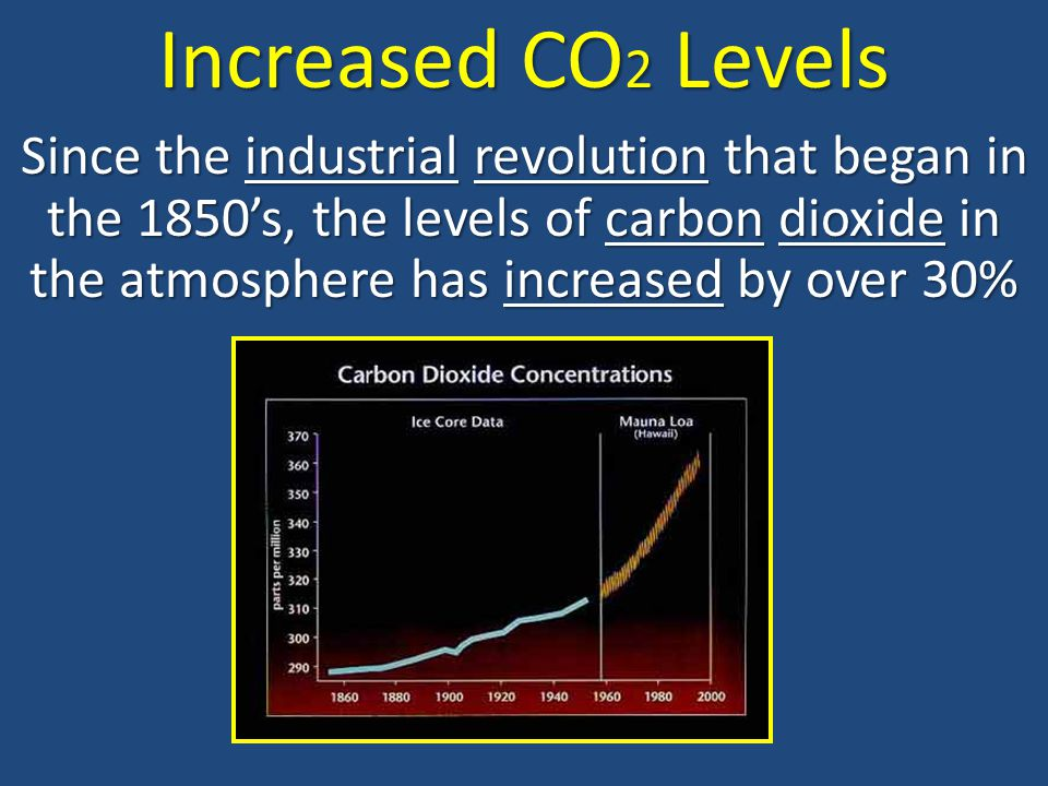 Increased CO 2 Levels Reasons for the increase in CO2 levels are mainly due to increase in burning of fossil fuels for energy or combustion