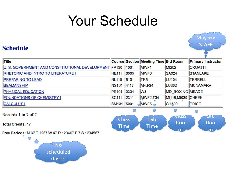 Your Schedule May say STAFF Lab Time Class Time Class Roo m Lab Roo m No scheduled classes