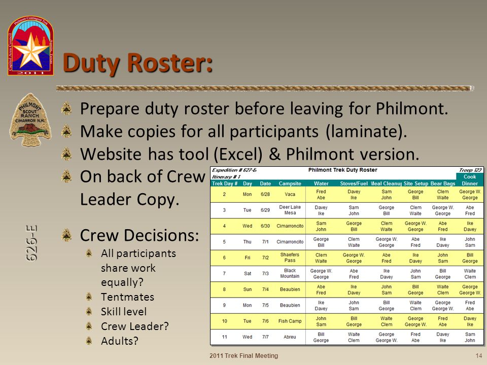 626-E Duty Roster: Prepare duty roster before leaving for Philmont. Make copies for all participants (laminate). Website has tool (Excel) & Philmont v