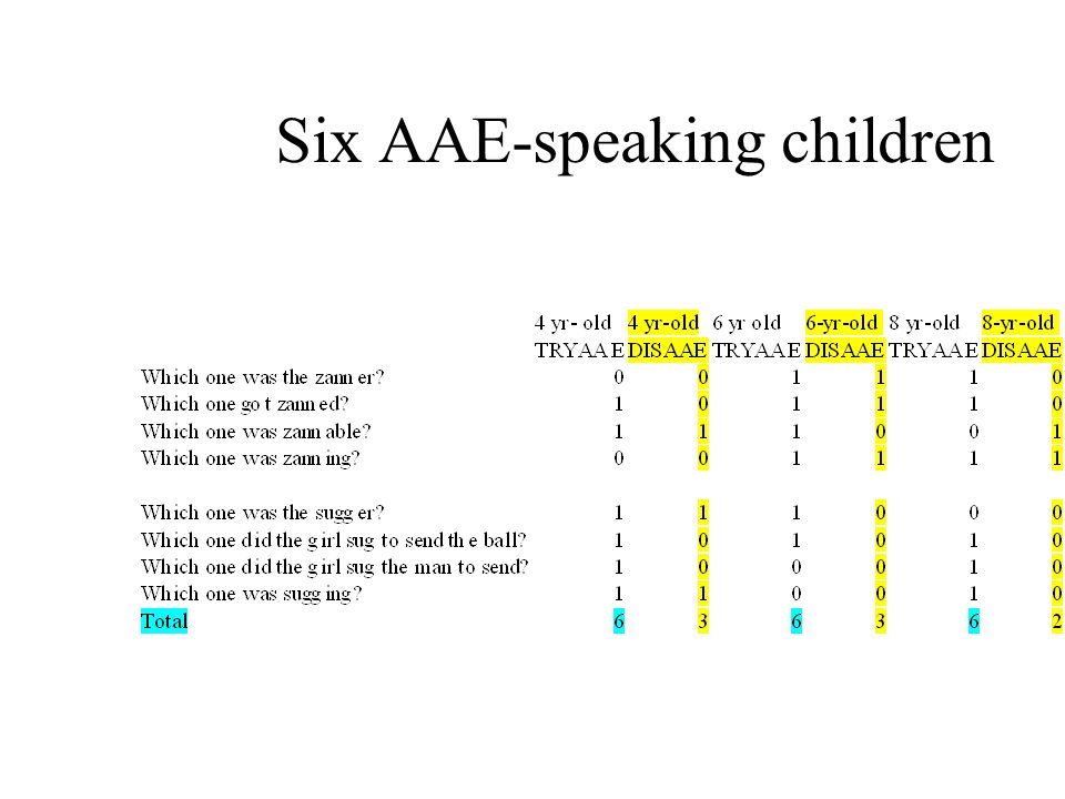 Six AAE-speaking children