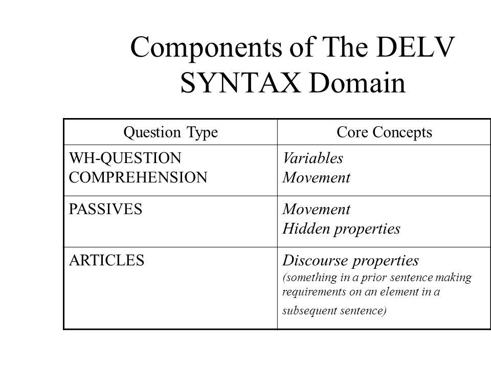 Components of The DELV SYNTAX Domain Question TypeCore Concepts WH-QUESTION COMPREHENSION Variables Movement PASSIVESMovement Hidden properties ARTICLESDiscourse properties (something in a prior sentence making requirements on an element in a subsequent sentence)