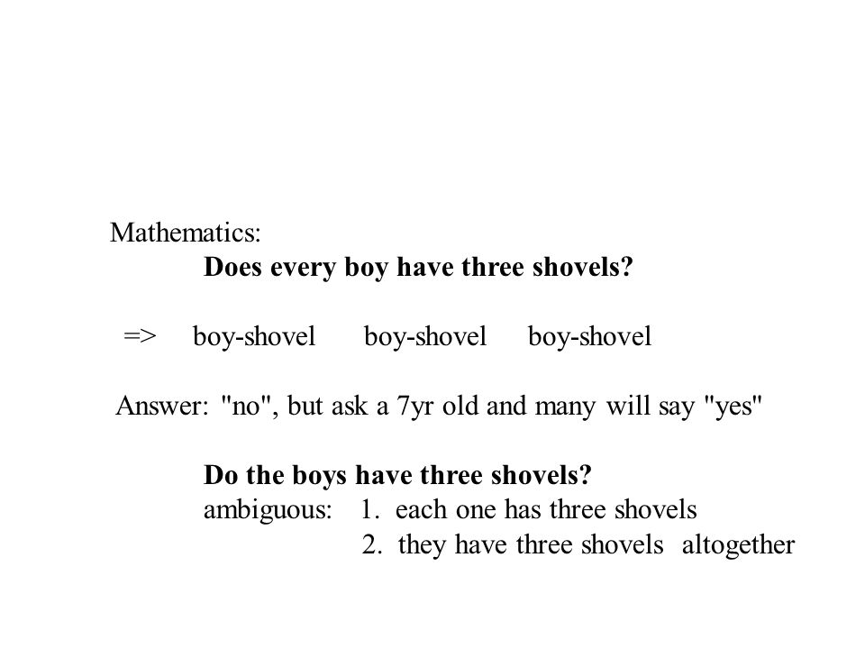 Mathematics: Does every boy have three shovels.