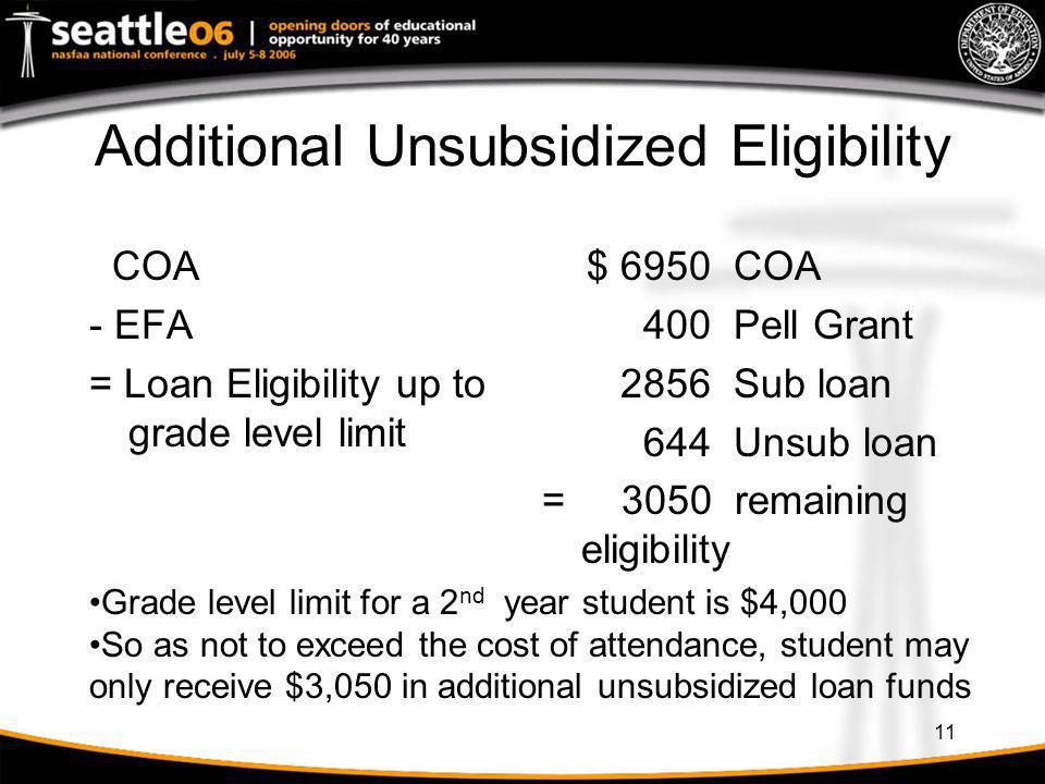 11 Additional Unsubsidized Eligibility COA - EFA = Loan Eligibility up to grade level limit $ 6950 COA 400 Pell Grant 2856 Sub loan 644 Unsub loan = 3