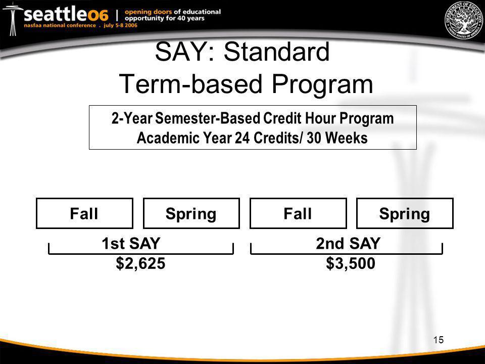 15 SAY: Standard Term-based Program 2-Year Semester-Based Credit Hour Program Academic Year 24 Credits/ 30 Weeks SpringFall Spring 1st SAY2nd SAY $2,6