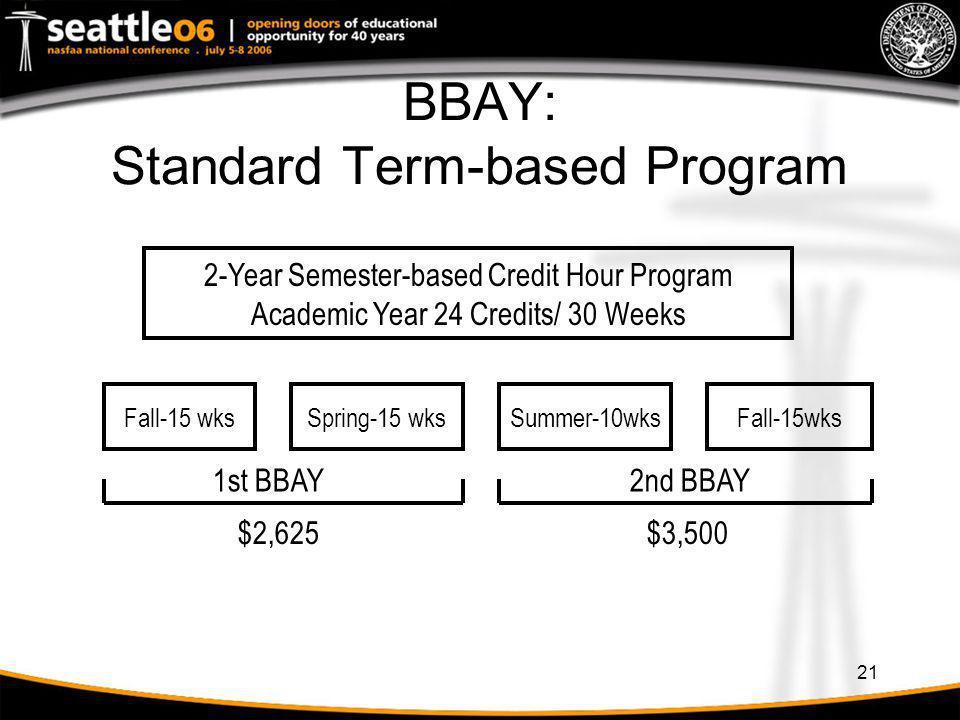 21 BBAY: Standard Term-based Program 2-Year Semester-based Credit Hour Program Academic Year 24 Credits/ 30 Weeks Spring-15 wksSummer-10wksFall-15 wks