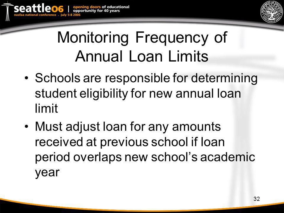 32 Monitoring Frequency of Annual Loan Limits Schools are responsible for determining student eligibility for new annual loan limit Must adjust loan f
