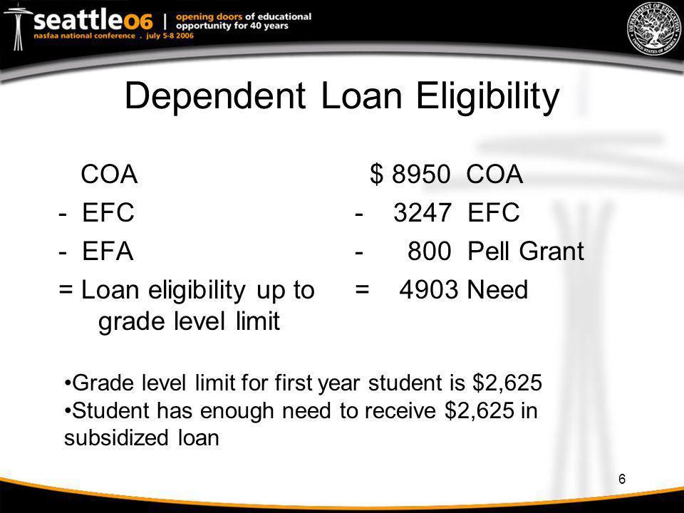 6 Dependent Loan Eligibility COA - EFC - EFA = Loan eligibility up to grade level limit $ 8950 COA - 3247 EFC - 800 Pell Grant = 4903 Need Grade level