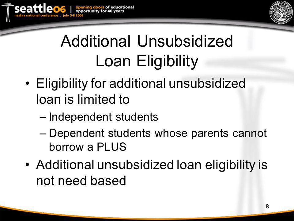 9 Annual Loan Limits Additional Unsubsidized Loan Undergraduate 1 st year $ 4,000 Undergraduate 2 nd year $ 4,000 Undergraduate 3 rd year+ $ 5,000 Graduate/Professional $10,000 ($12,000)