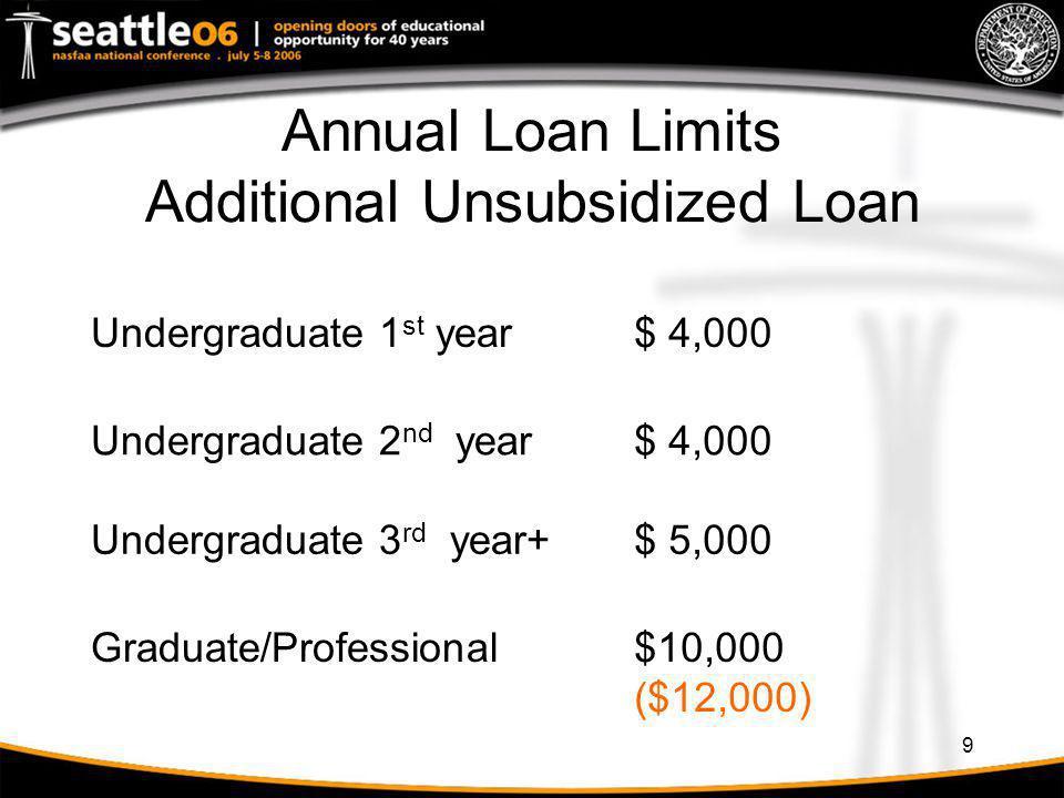 9 Annual Loan Limits Additional Unsubsidized Loan Undergraduate 1 st year $ 4,000 Undergraduate 2 nd year $ 4,000 Undergraduate 3 rd year+ $ 5,000 Gra