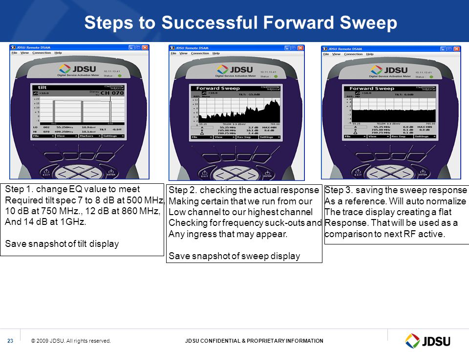 © 2009 JDSU. All rights reserved.JDSU CONFIDENTIAL & PROPRIETARY INFORMATION22 Steps to Successful Forward Sweep 1.Take a Tilt Measurement and make ce
