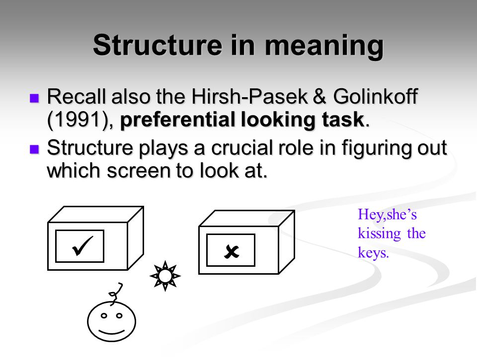 Structure in meaning Recall also the Hirsh-Pasek & Golinkoff (1991), preferential looking task. Recall also the Hirsh-Pasek & Golinkoff (1991), prefer