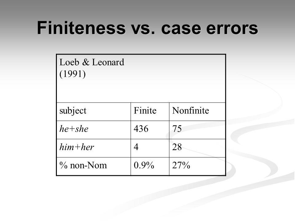 Finiteness vs. case errors Loeb & Leonard (1991) subjectFiniteNonfinite he+she43675 him+her428 % non-Nom0.9%27%